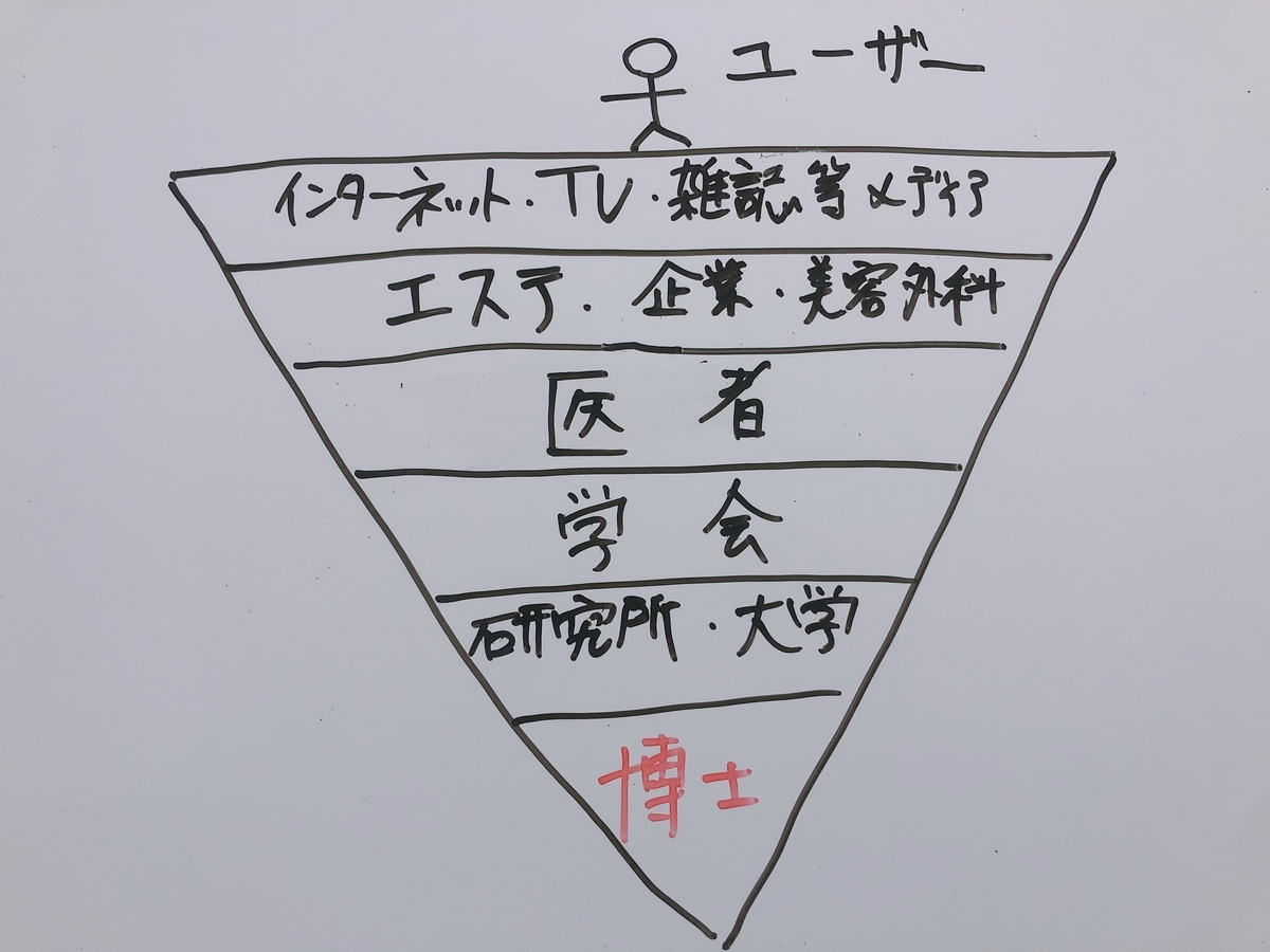 f:id:gen-ron:20190826223546j:plain