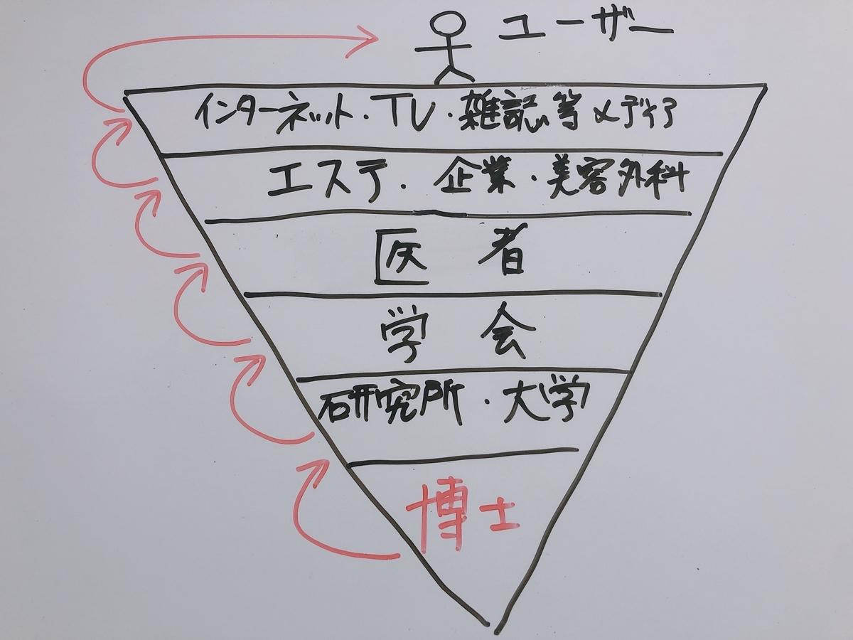 f:id:gen-ron:20190826224853j:plain