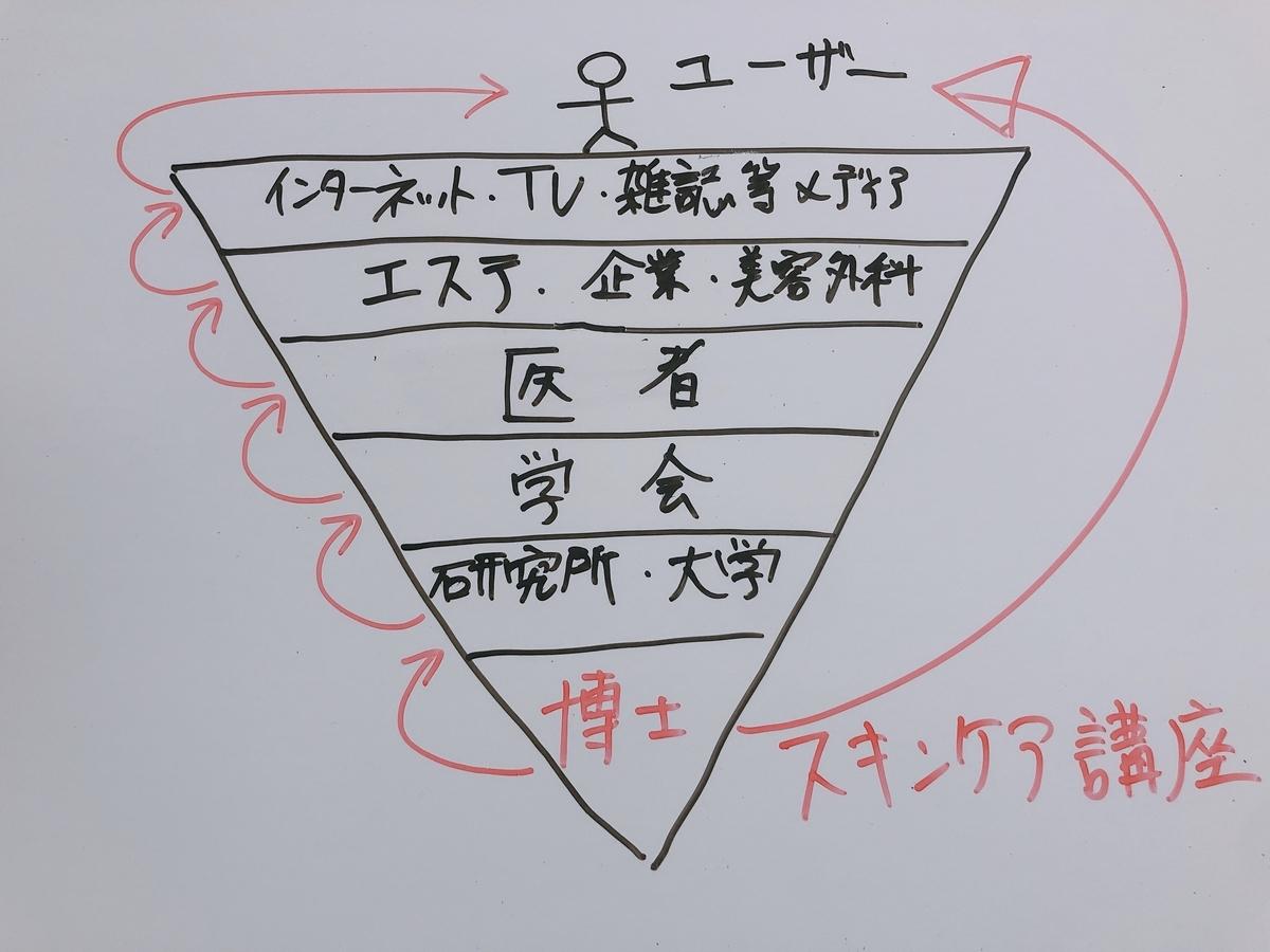 f:id:gen-ron:20190826225811j:plain