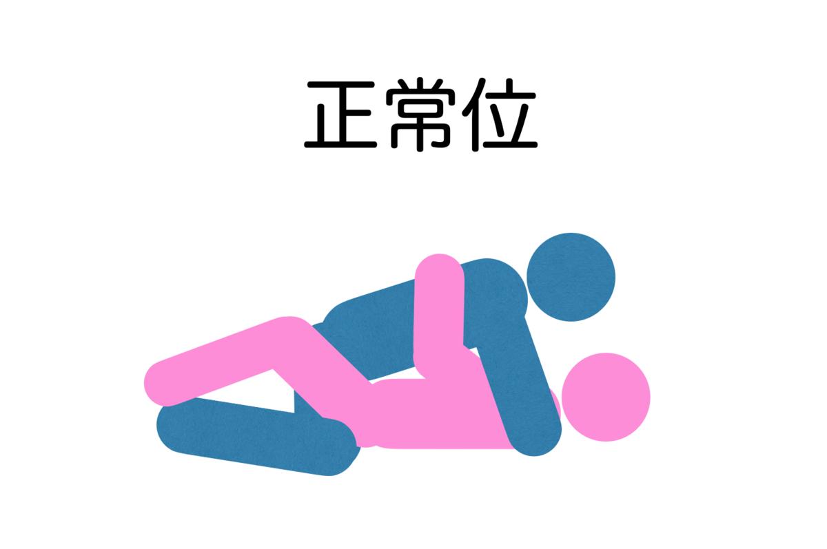 f:id:gen-ron:20200407174051p:plain