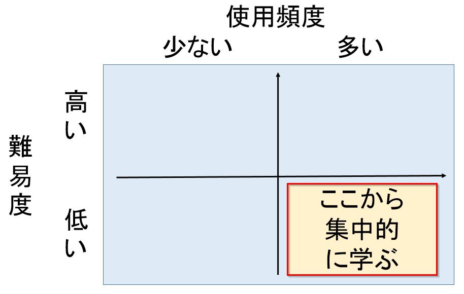 f:id:gene320:20180210143856p:plain