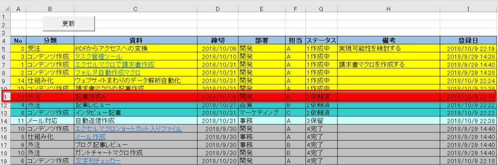 f:id:gene320:20181009230156p:plain