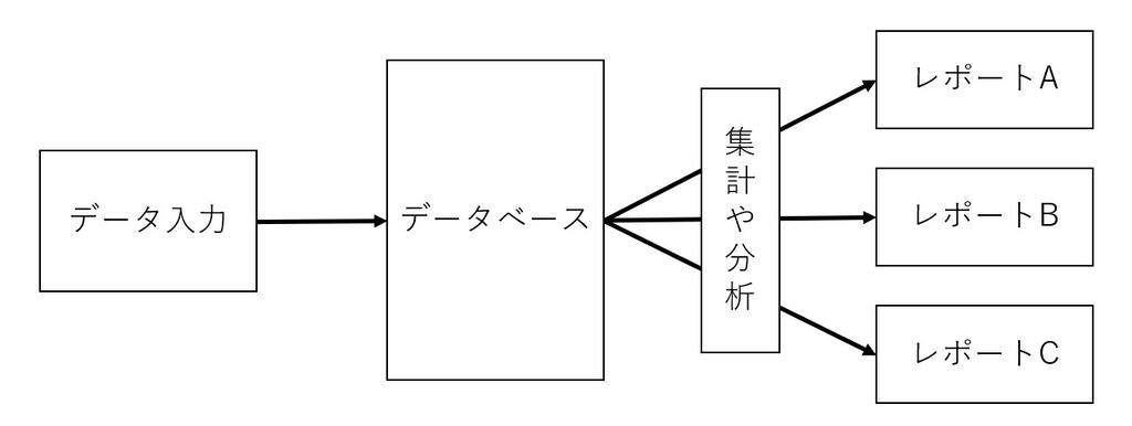 f:id:gene320:20181202192240j:plain