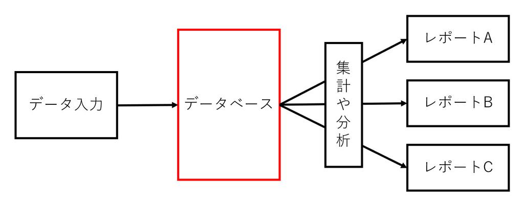 f:id:gene320:20181202192346j:plain