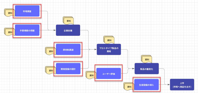 f:id:gene320:20190420140807j:plain