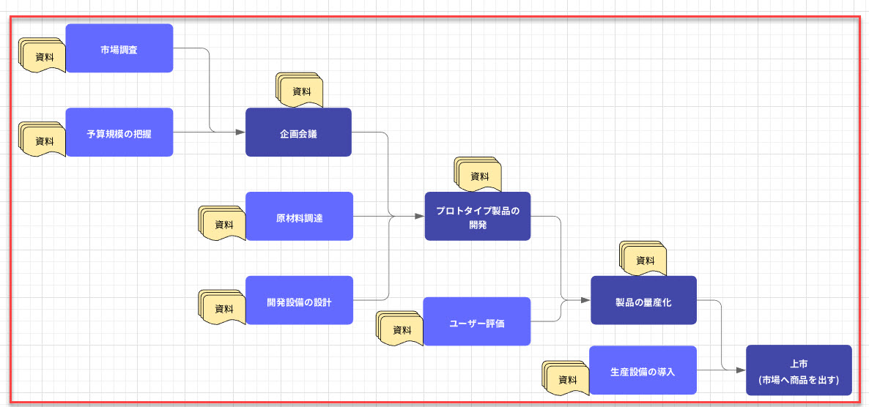 f:id:gene320:20190420142504j:plain