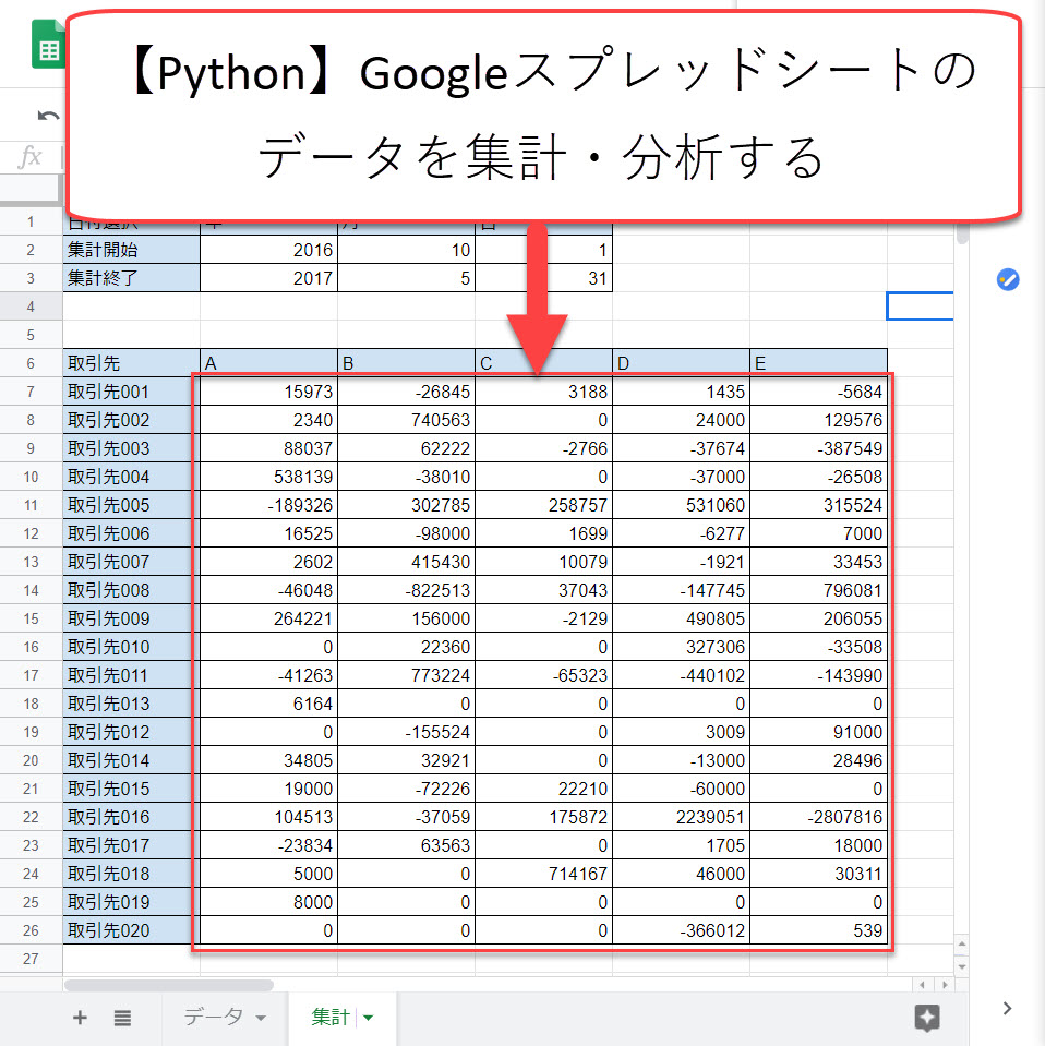 python google spreadsheet data analysis