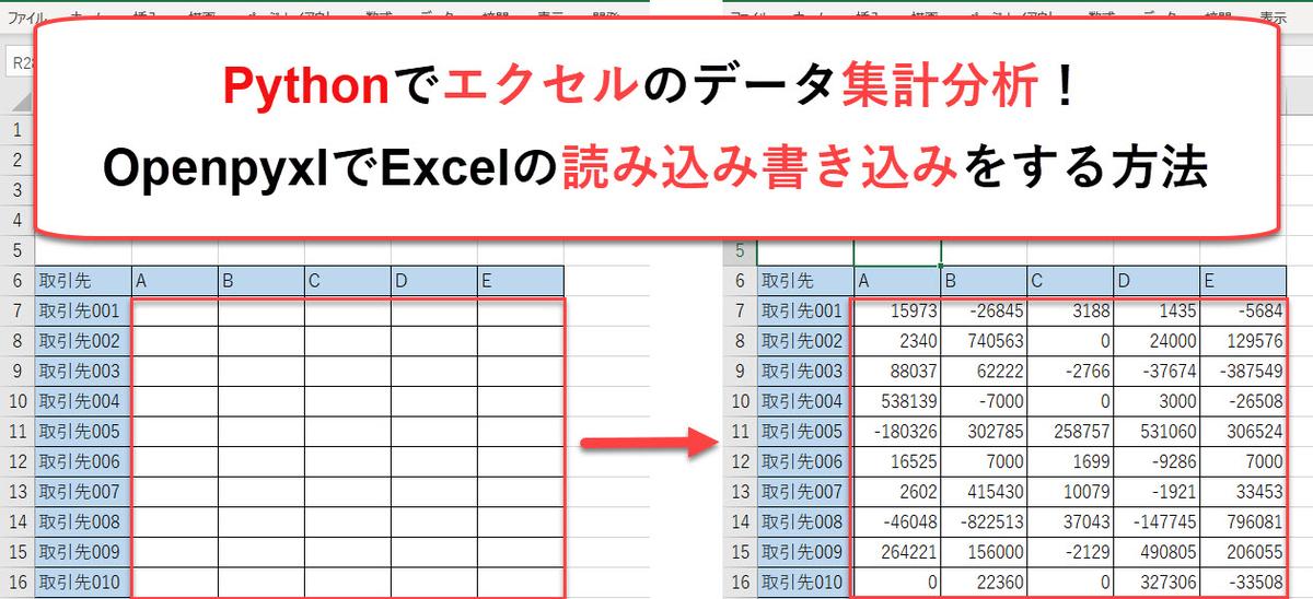 python パイソン エクセル 分析 excel 読み込み 書き込み openpyxl
