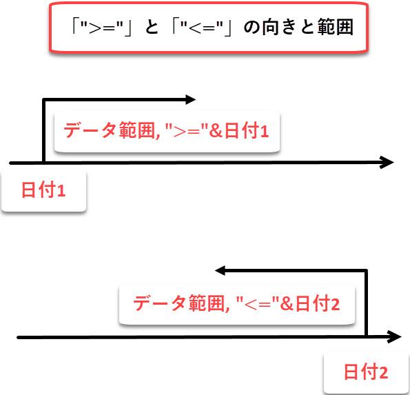 f:id:gene320:20190609012502j:plain