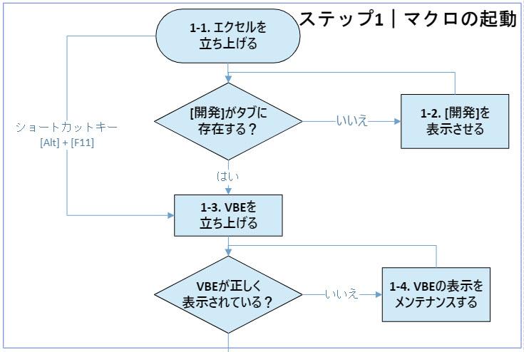 f:id:gene320:20190817221753j:plain