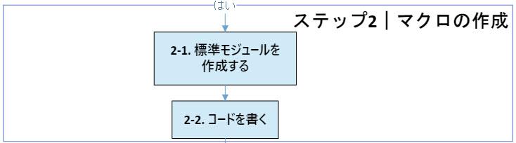 f:id:gene320:20190817224752j:plain