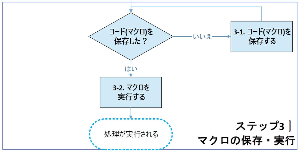 f:id:gene320:20190817234823j:plain
