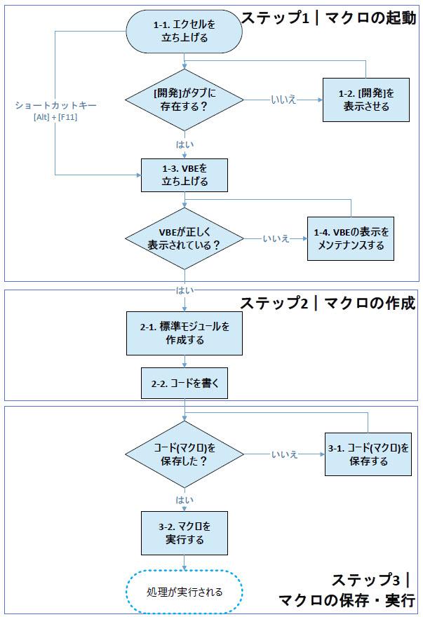 f:id:gene320:20190819221658j:plain