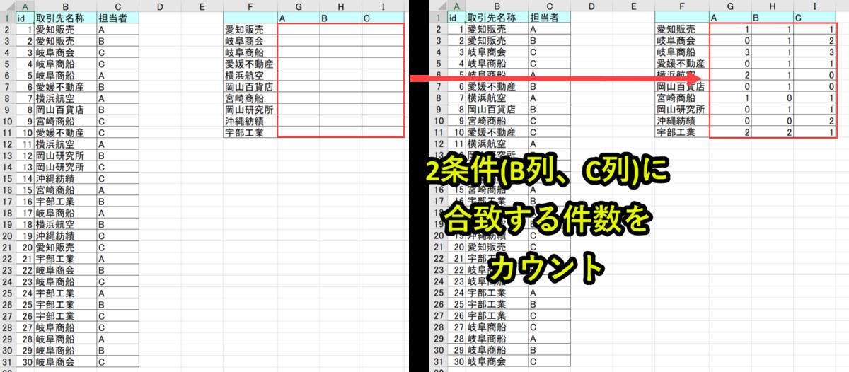 f:id:gene320:20210313142129p:plain