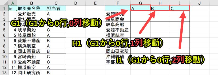 f:id:gene320:20210313150709p:plain