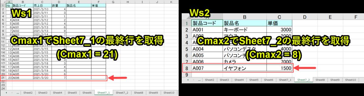 f:id:gene320:20210314133204p:plain