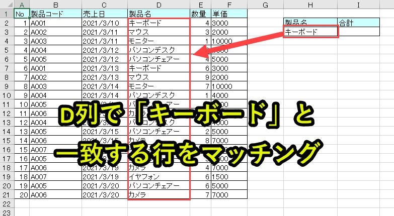f:id:gene320:20210314183545p:plain