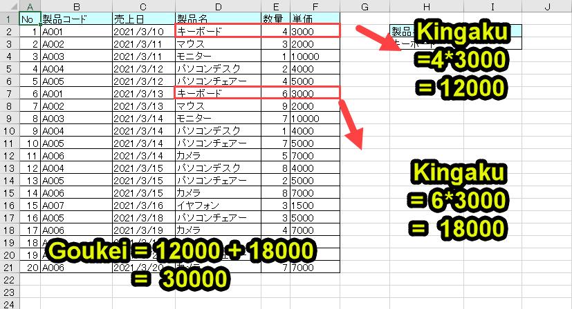 f:id:gene320:20210314184601p:plain