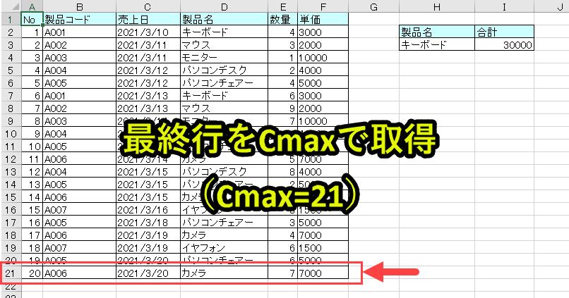 f:id:gene320:20210314185720p:plain