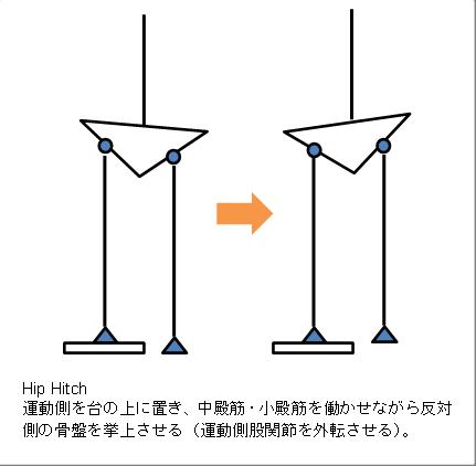 f:id:gene_ptkh:20190105223255p:plain