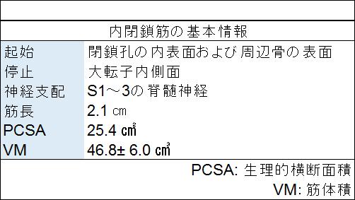 f:id:gene_ptkh:20190111001342p:plain