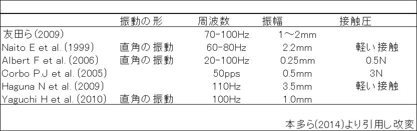 f:id:gene_ptkh:20190208224815p:plain