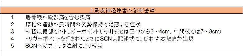 f:id:gene_ptkh:20190303230540p:plain