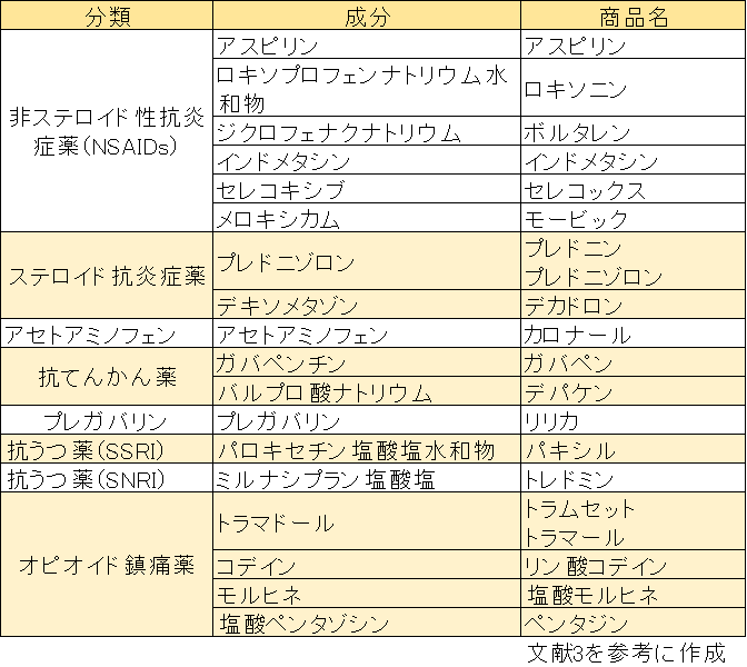 f:id:gene_ptkh:20190312232441p:plain