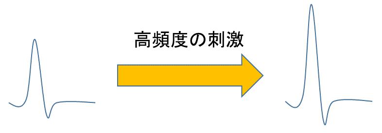 f:id:gene_ptkh:20190327235248p:plain