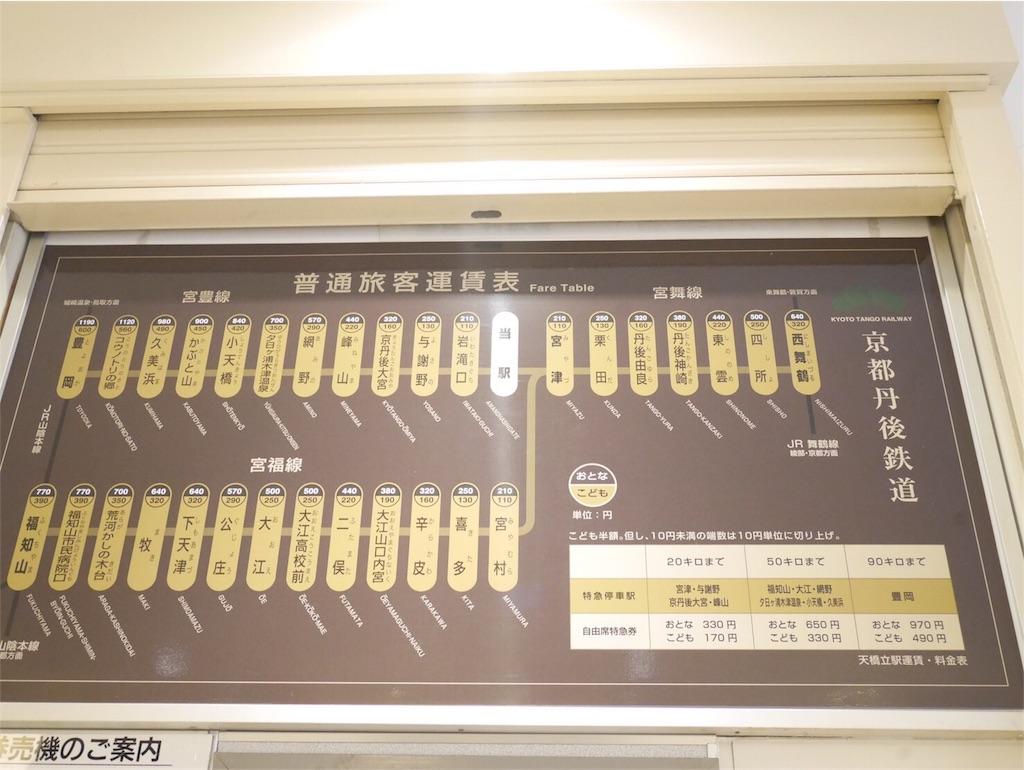 天橋立駅 運賃表
