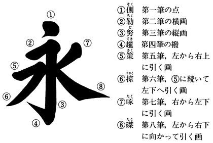 f:id:gengetukurumi:20170915221000j:image