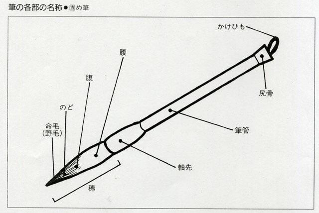 f:id:gengetukurumi:20170917210633j:image