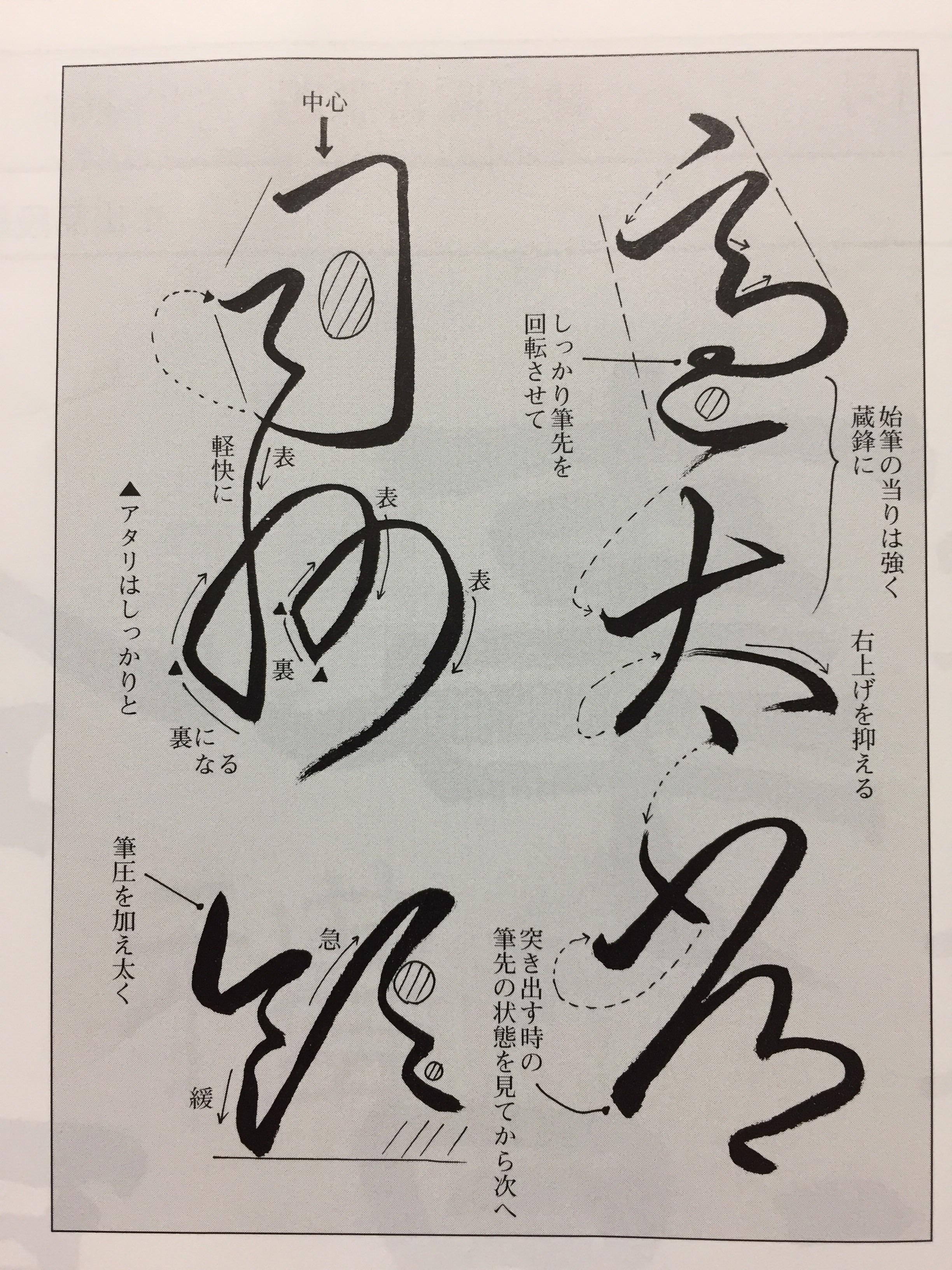 f:id:gengetukurumi:20171219223846j:image