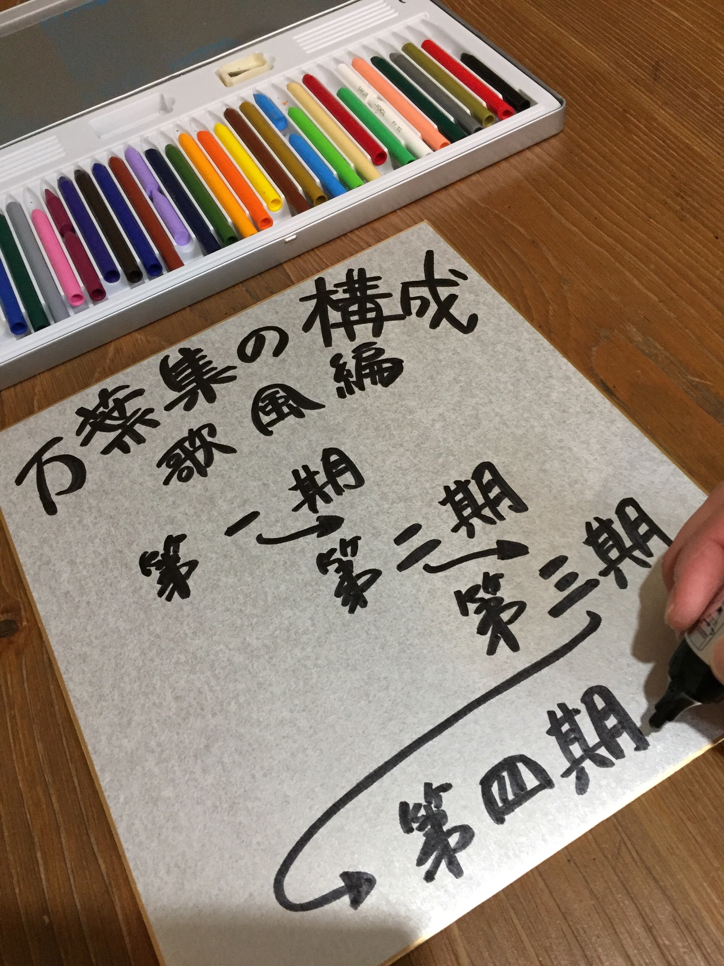 f:id:gengetukurumi:20180121194327j:image