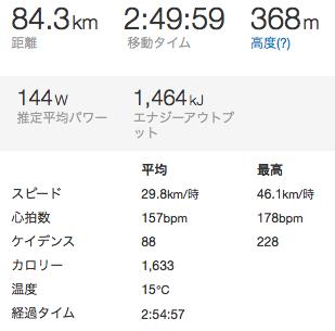 f:id:genkai_cyclist:20170507015610p:plain