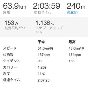 f:id:genkai_cyclist:20170515022223p:plain