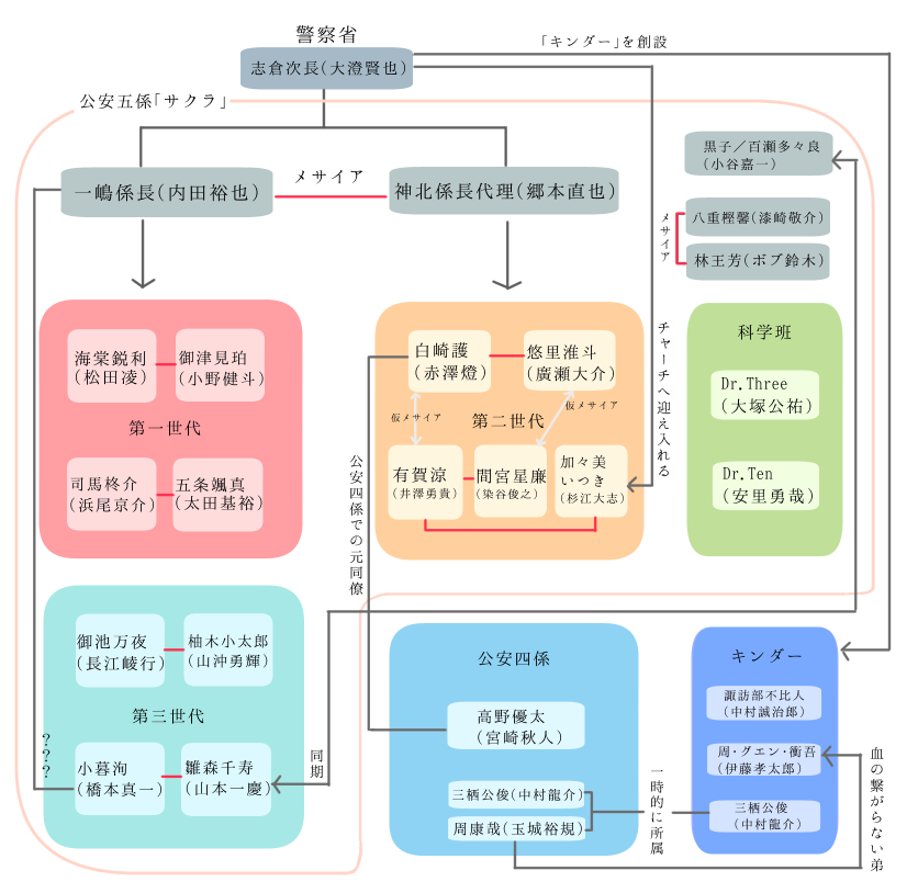 f:id:genkinaotaku:20171011220210p:plain