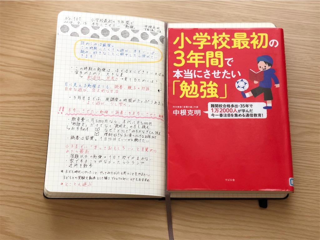 f:id:genko-library:20180916140234j:image