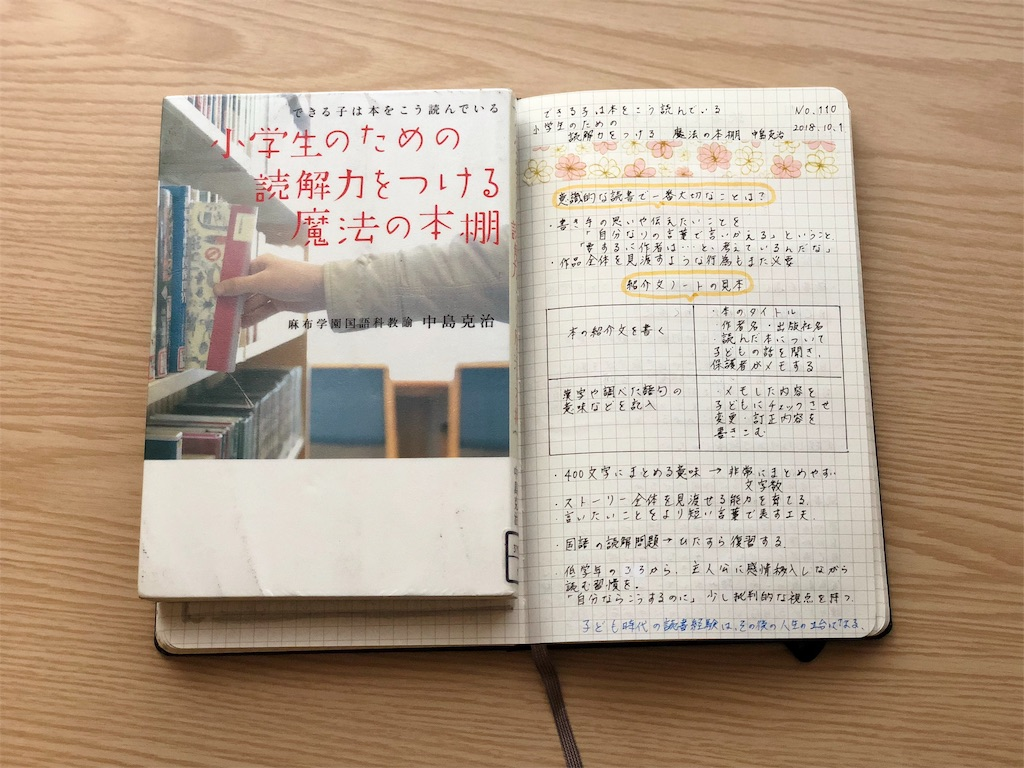 f:id:genko-library:20181015053453j:image