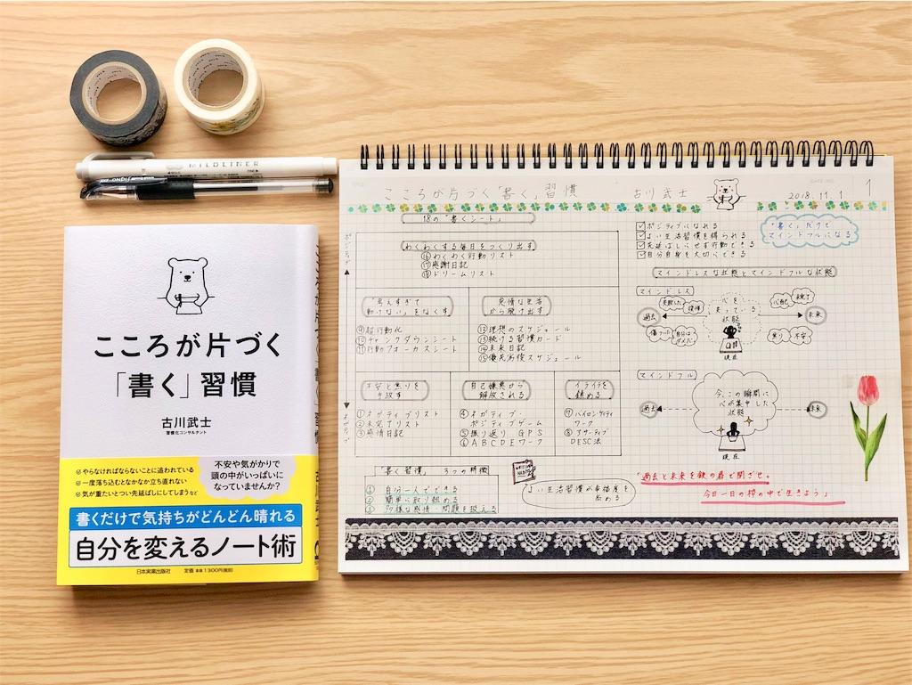 f:id:genko-library:20181029055244j:image