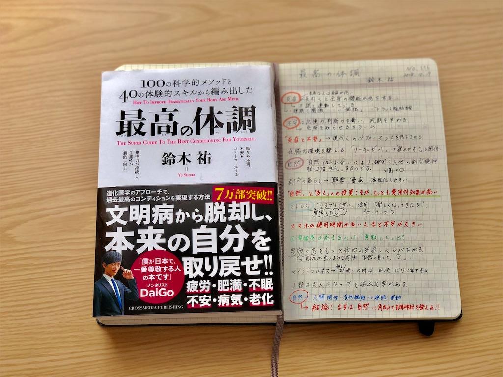 f:id:genko-library:20181031055727j:image