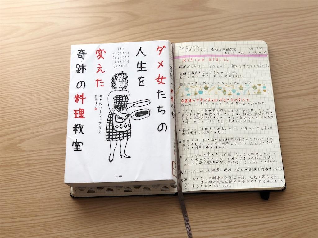 f:id:genko-library:20181101192756j:image