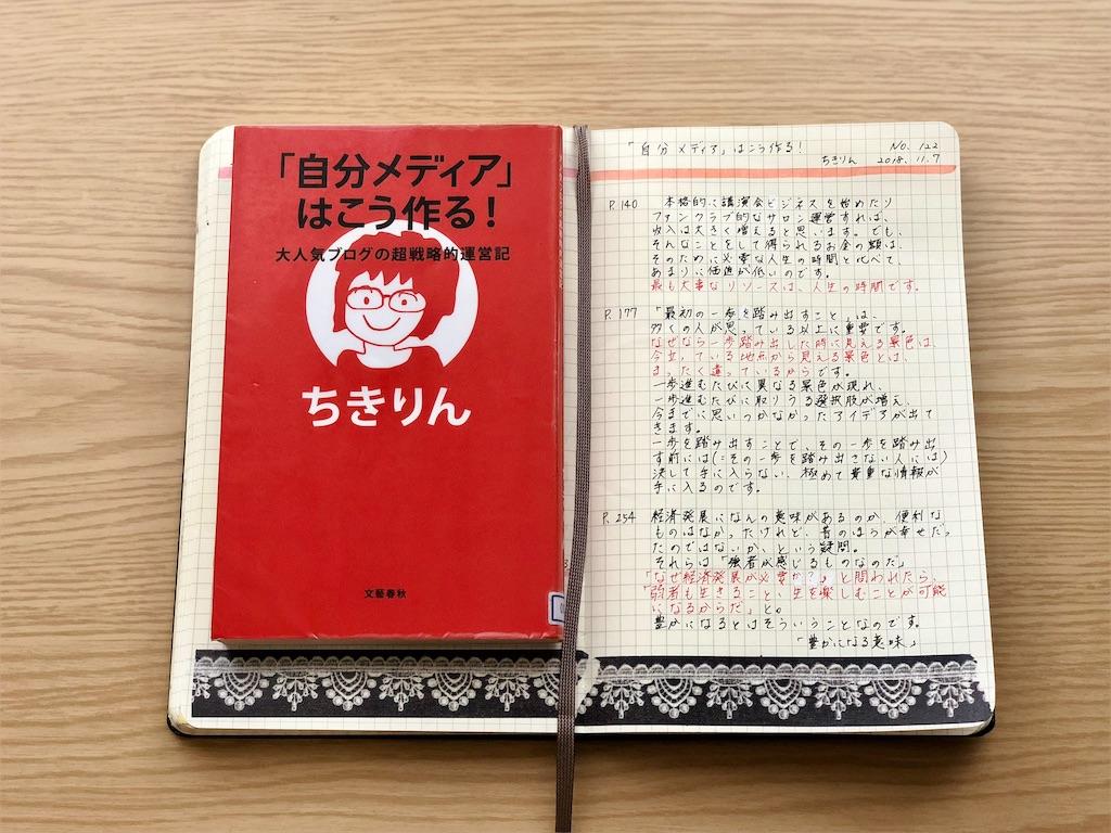 f:id:genko-library:20181112060730j:image