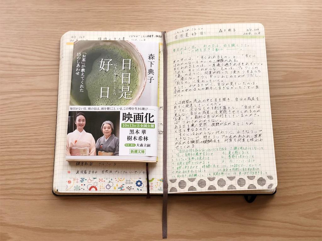 f:id:genko-library:20181114133314j:image