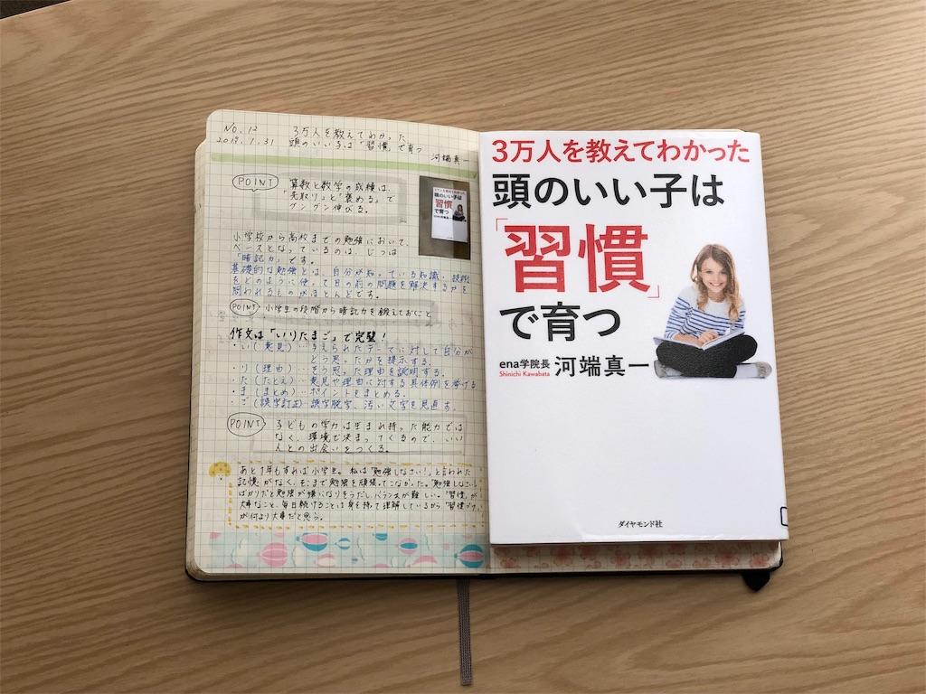 f:id:genko-library:20190202163210j:image