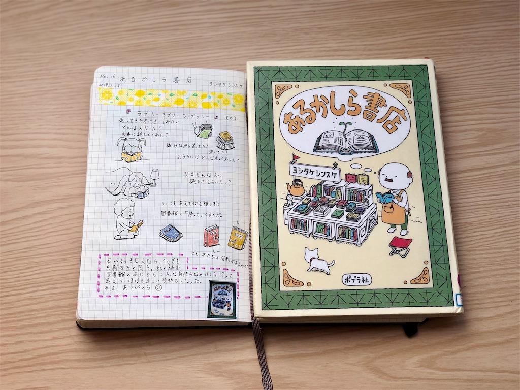 f:id:genko-library:20190225054922j:image