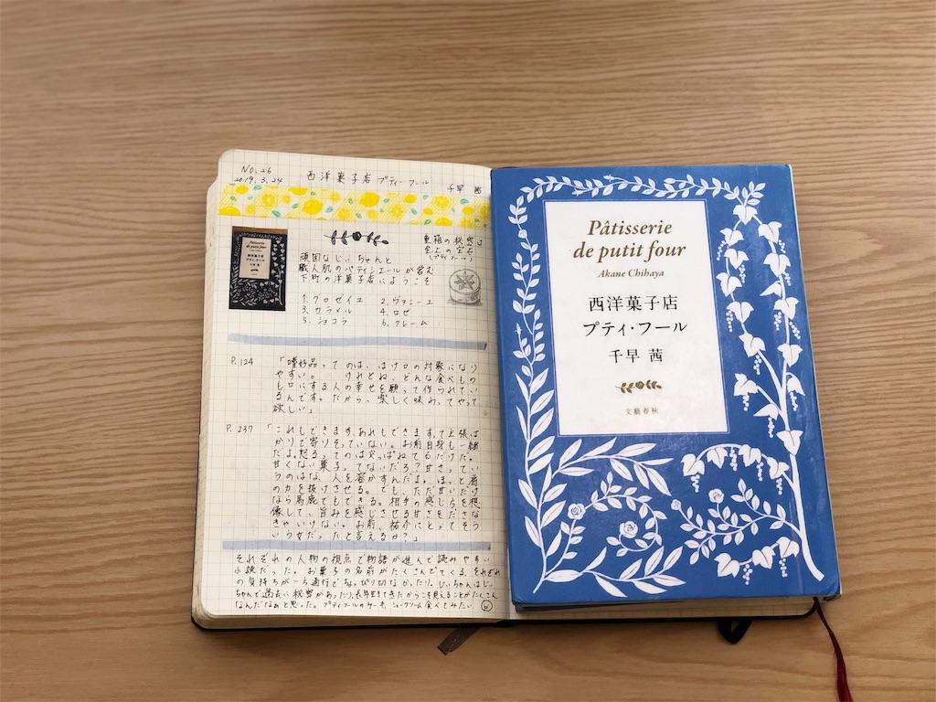 f:id:genko-library:20190325054859j:image