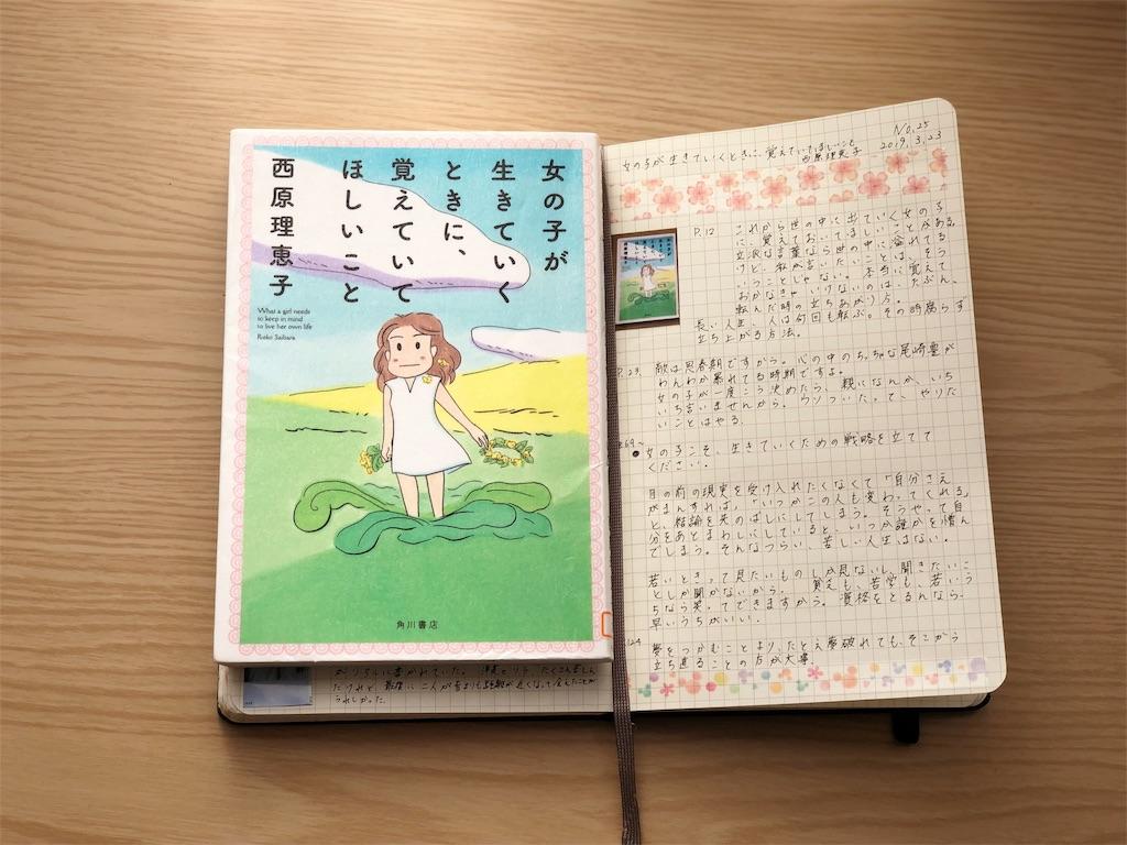 f:id:genko-library:20190326060040j:image