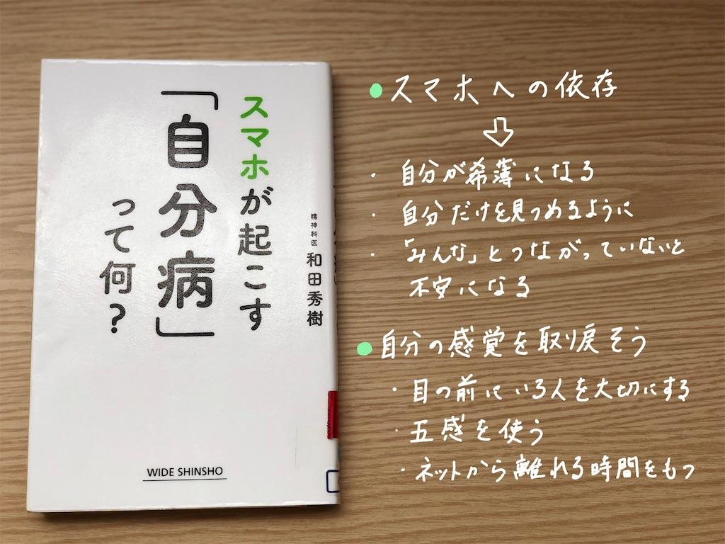 f:id:genko-library:20190327060405j:image