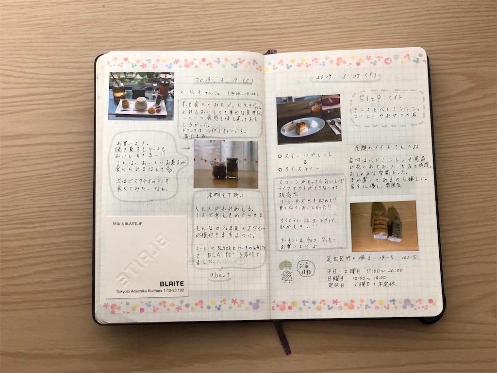 f:id:genko-library:20190329160003j:image
